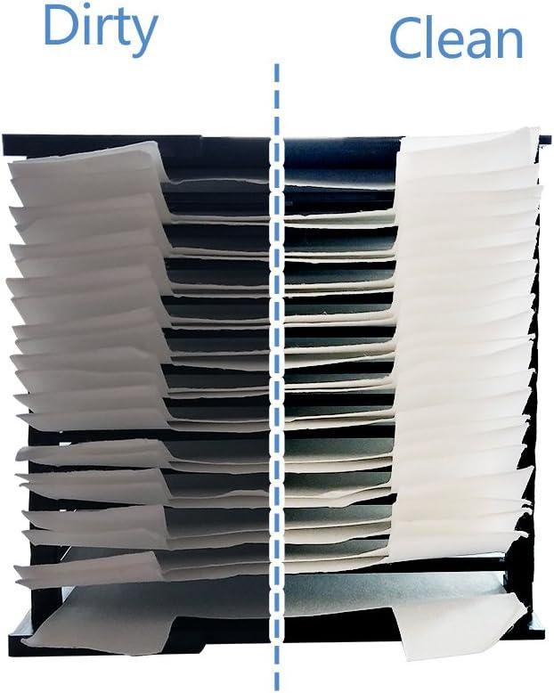 Filtro de Recambio para Aire Acondicionado Portátil, Compatible ...