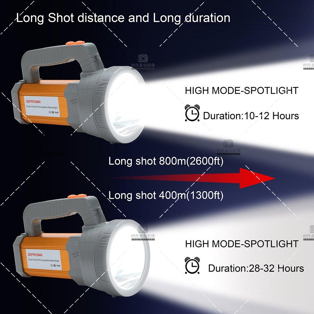 Super Bright Rechargeable LED Spotlight Flashlight High Powered 6000 Lumens CREE Handheld Searchlight Large 18650 Battery 10000mah Long Lasting Waterproof, Side Flood Light Camping Lantern Work Light by GEPROSMA (Image #4)