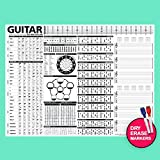 48'' x 36'' Creative Guitar Poster - A Dry-Erase Educational Guitar Poster Containing Chords, Scales, Chord Formulas, Chord Progressions and More