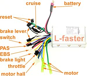 Amazon.com : L-faster 24V36V48V 250W350W Brushless Motor ...