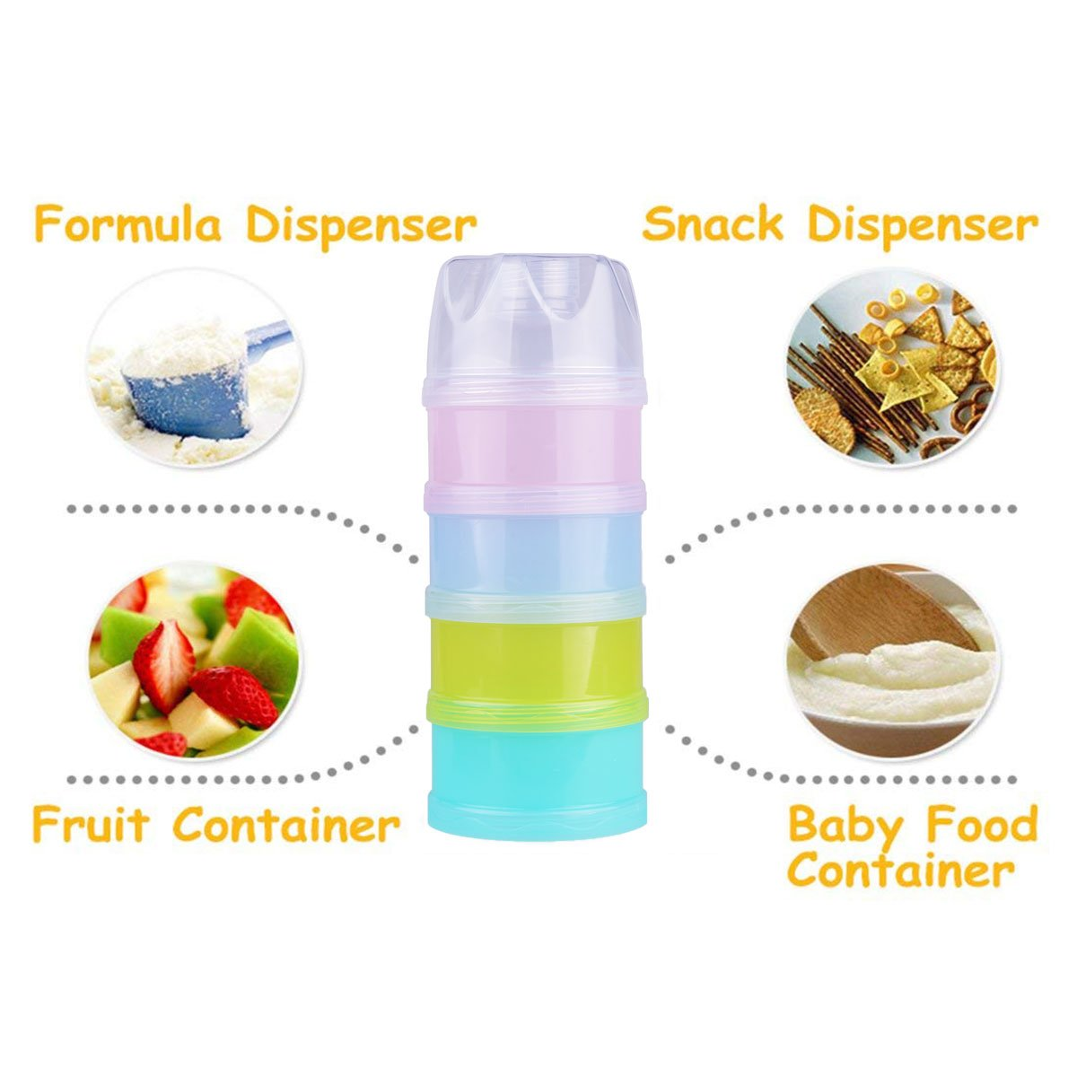 4 Layers BPA Free Stackable Formula Milk Powder Dispenser for Travel Night Time Feedings and Snack Storage Pills Containers