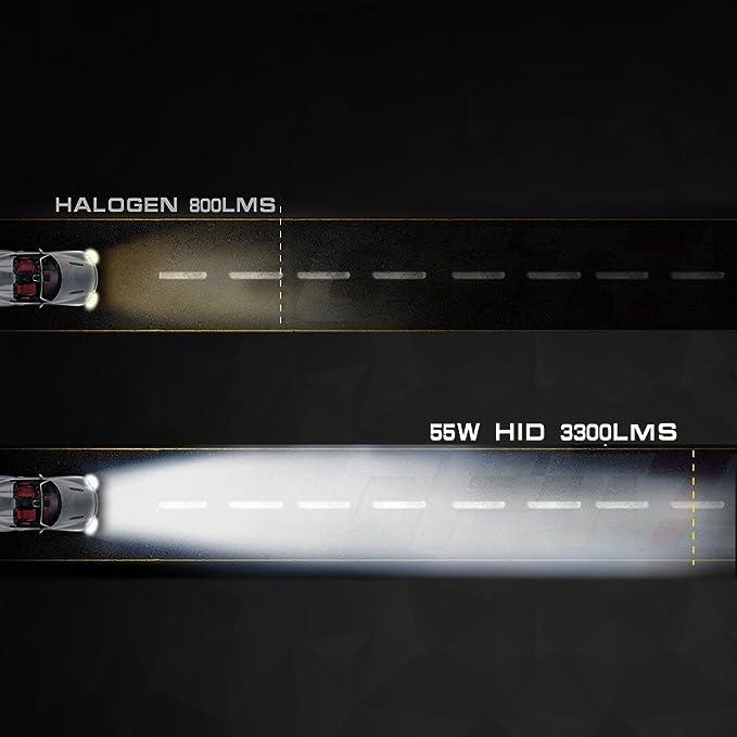 Amazon.com: eDealMax Kit de conversión AC 55W HID Xenon H1 w lastre Delgado 6000K: Automotive
