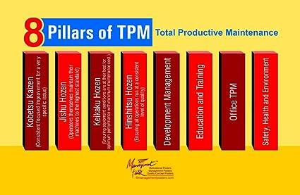 Amazon com: 8 Pillars of TPM, Kobetsu Kaizen, Jishu Hozen, Keikaku