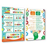 Sproutbrite Classroom Posters for Decoration - Educational & Motivational Growth Mindset for Students - 2 Posters - 16''x24'' Each