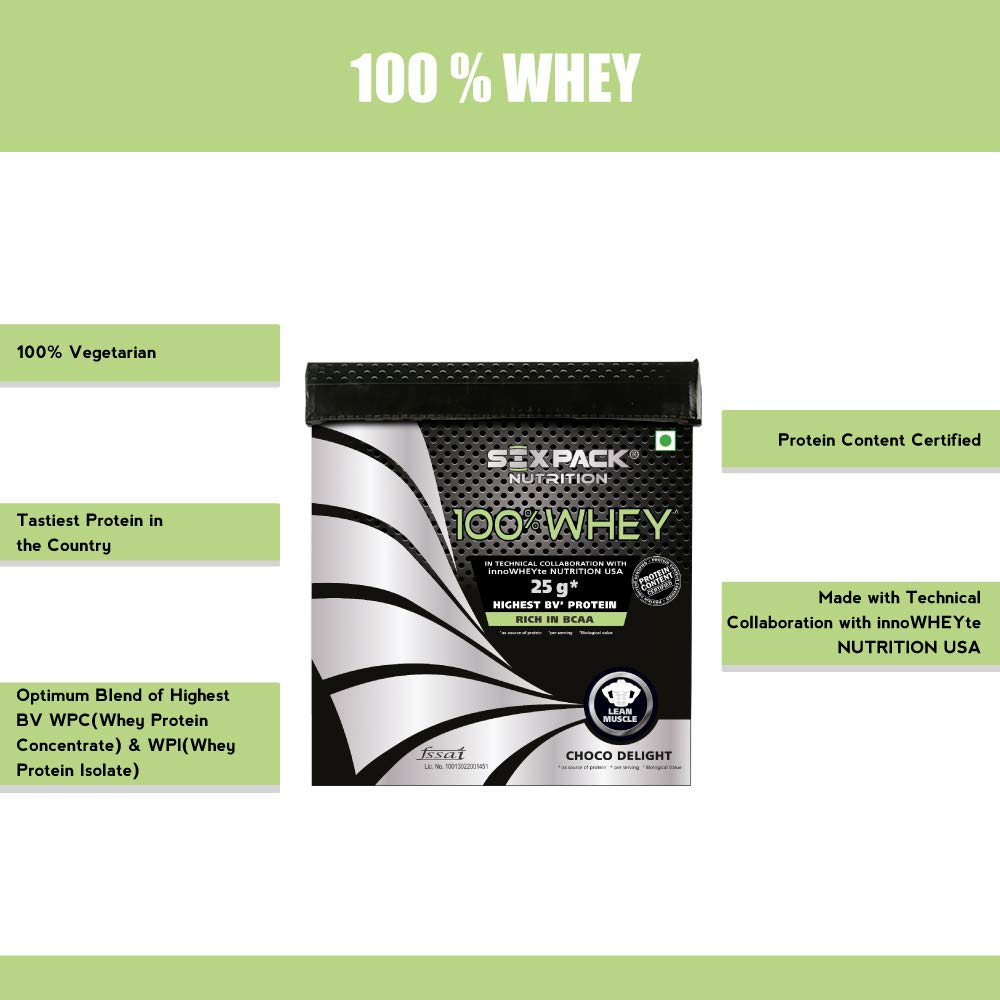 Whey protein sex drive the