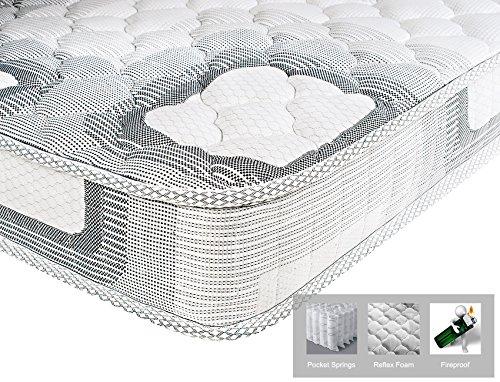 Colchón individual Aingoo Soft Foam y colchón de muelles Colchones individuales 90X190cm, Gris: Amazon.es: Hogar