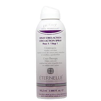 Livariz spray Venas Varices Varicose Veins Relief By Etternelle Pharma