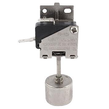 Amazon.com: Uxcell AC 125/250 V 16 A T125 eléctrica ...