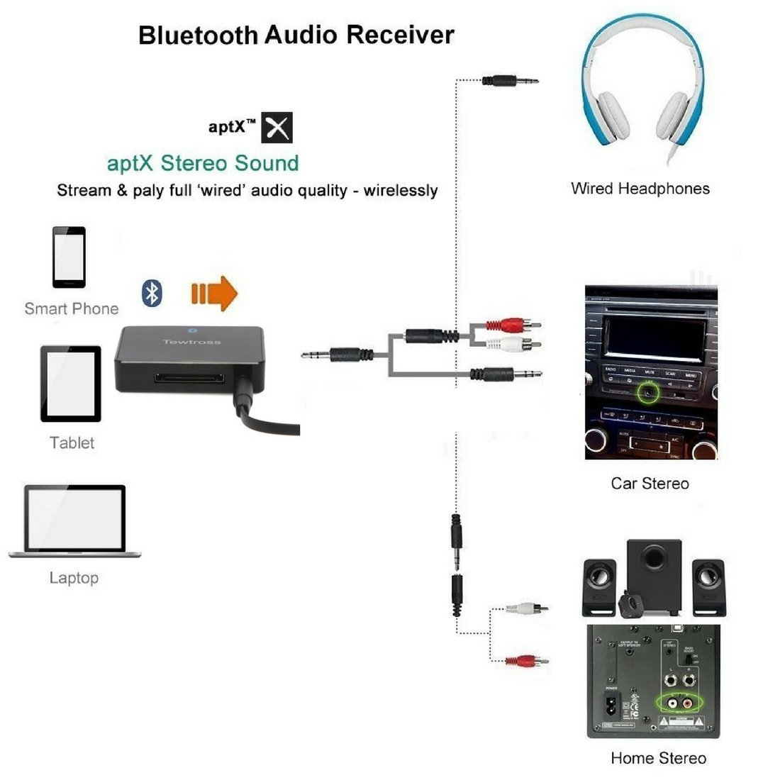 Awesome Bose Acoustimass 10 Wiring Diagram Gallery - Electrical ...