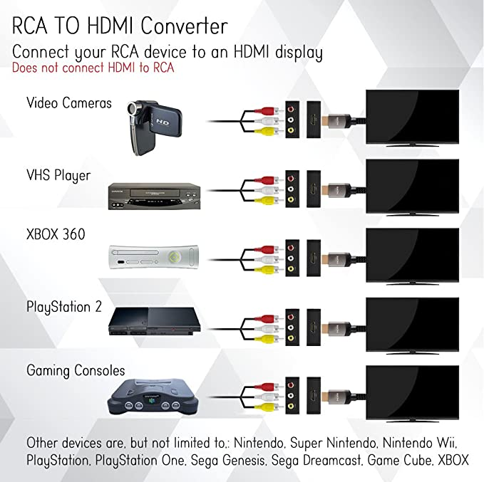 Amazon.com: enKo Products Mini Composite RCA CVBS AV to HDMI ...
