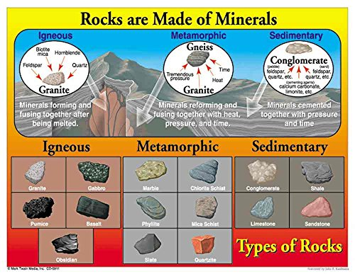 Carson Dellosa Mark Twain Rocks are Made of Minerals Chart (5911)