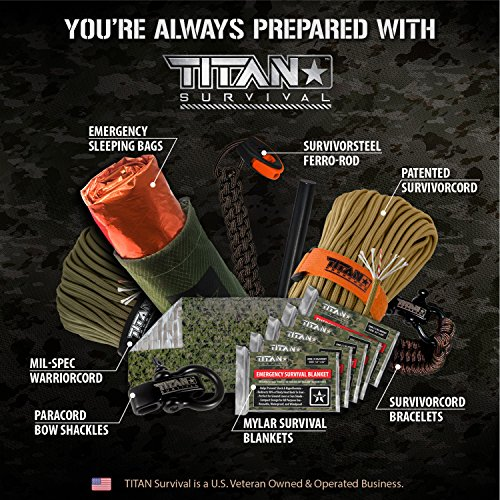 Titan Two-Sided Mylar Emergency Survival Space Blankets, 5-Pack | Safety-Orange (27-000002) by Titan Paracord (Image #7)