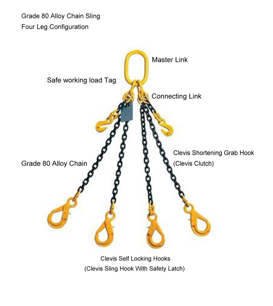 8mm, 4 leg lifting chain 4m with shortening grab hooks and clevis self-locking hooks The Ratchet Shop