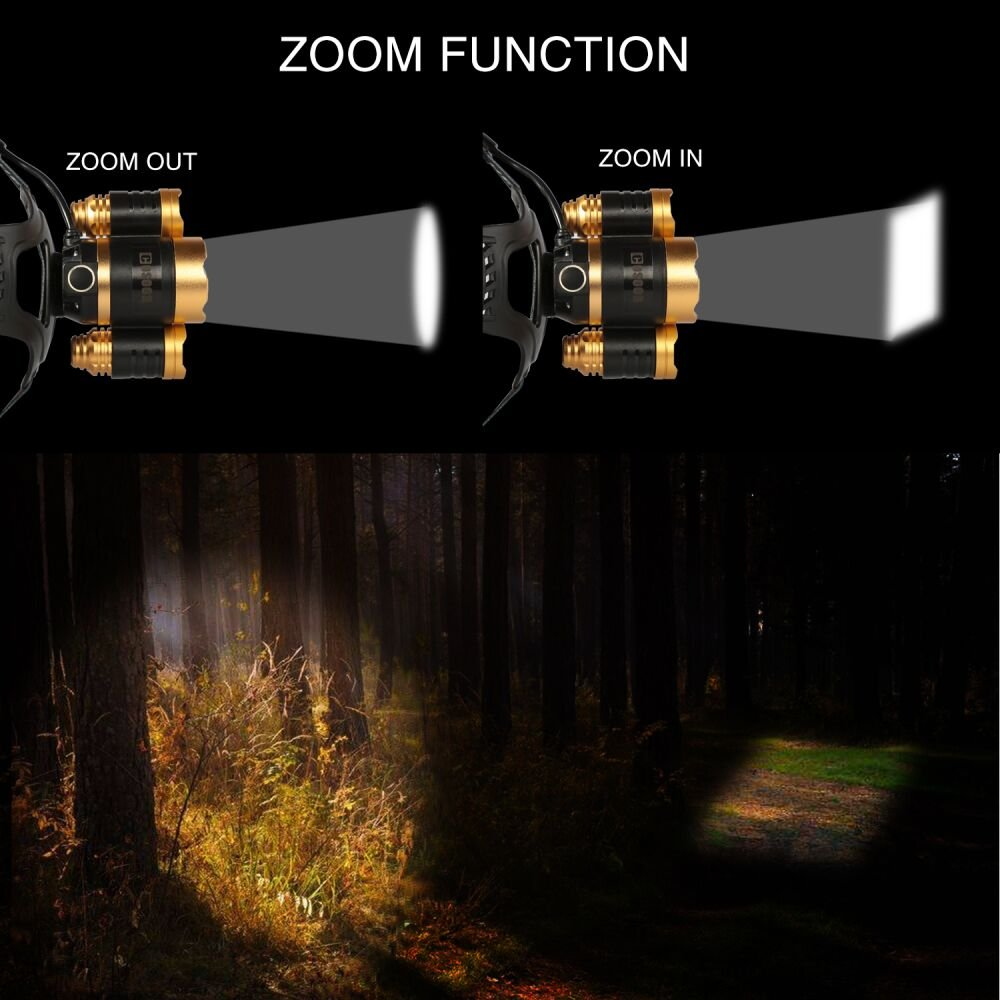 Headlamp Flashlight Xtreme Bright,with Rechargeable Lithium Battery,COSOOS Zoomable 4-Mode LED Hardhat Light,Hard Hat Headlamp,Survival Kit for Emergency,Hurricane,Power Outage,Support AAA Battery by COSOOS (Image #6)