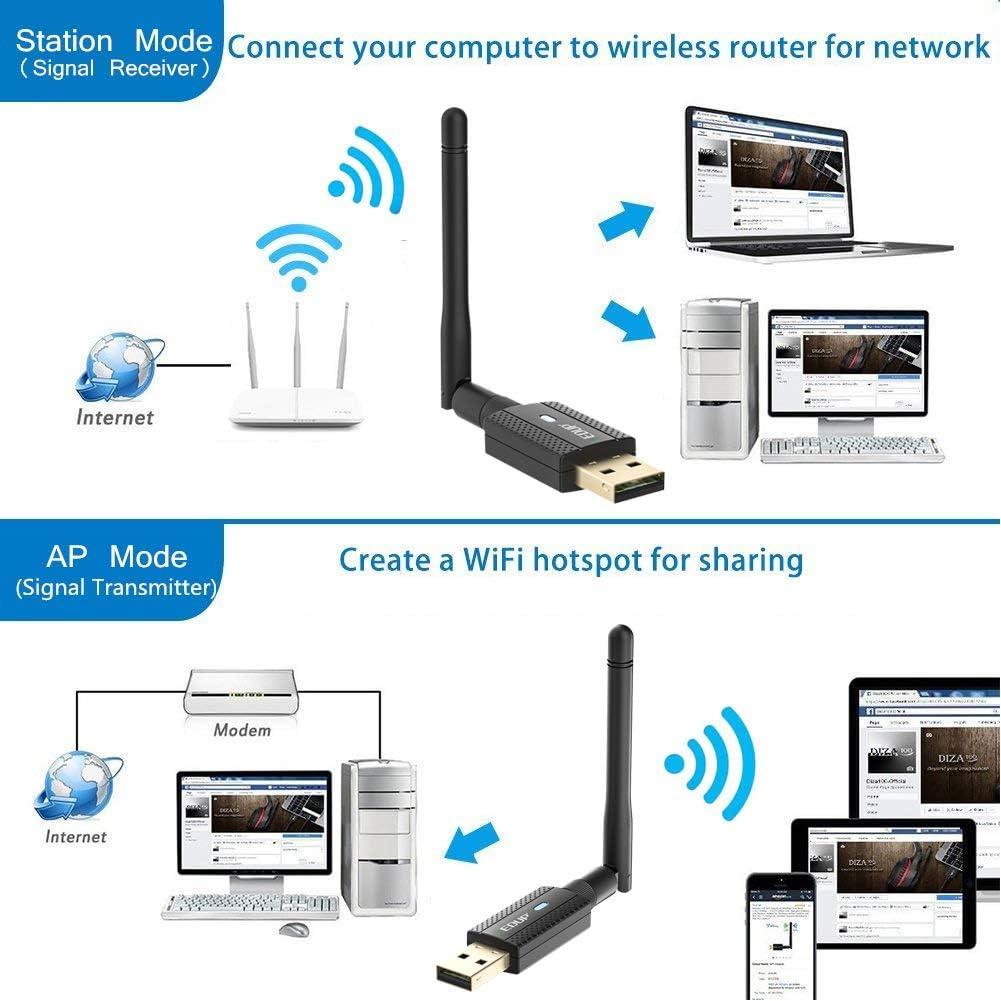Adaptador WiFi USB de 600 Mbps Bluetooth 4.2 USB, doble banda 2.4Ghz / 5 GHz USB adaptador inalámbrico con antena 2DBI, USB WiFi Dongle para ...