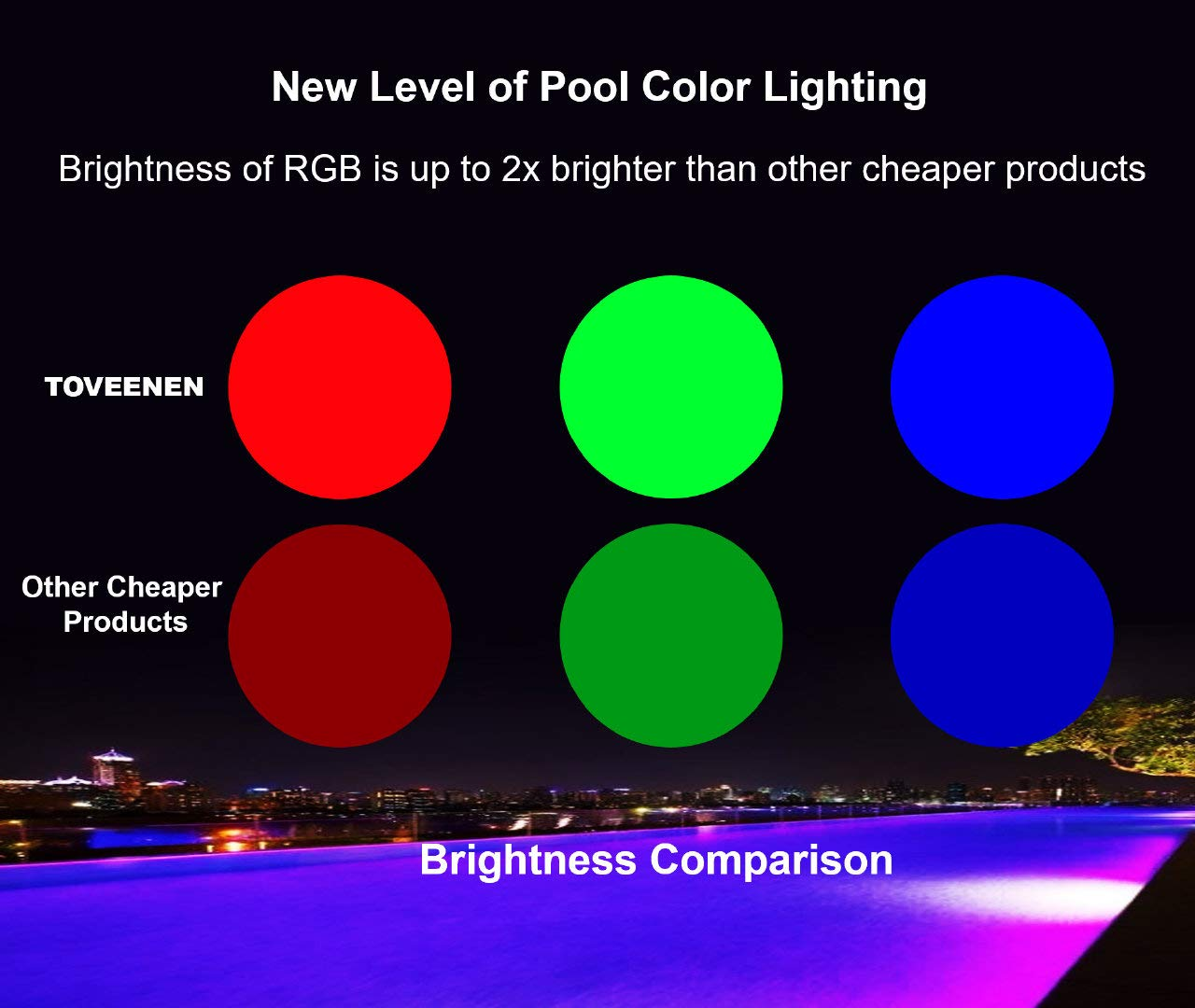 Color-changing LED Pool Light 120V 40Watt Replacement For Incandescent Bulbs in Pool Light, Color Memory, 16 light shows, Switch Control (120V,40Watt) by TOVEENEN (Image #2)