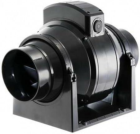 MANROSE MF100T - Ventilador Extractor en Línea con Temporizador ...