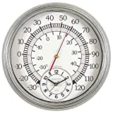 Wall Clock With Built-in Thermometer Galvanized Metal