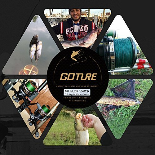 Goture 8-80LB Superpower Braided Fishing Line-Zero Stretch and High Tension Advanced Multifilamentline for Saltwater and Freshwater - Army Green, Blue, Blackish Green, Grey, Yellow- 2017 New by Goture (Image #7)