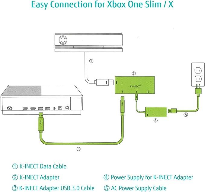 Adaptador Kinect para Xbox One, adaptador Kinect Xbox One S ...
