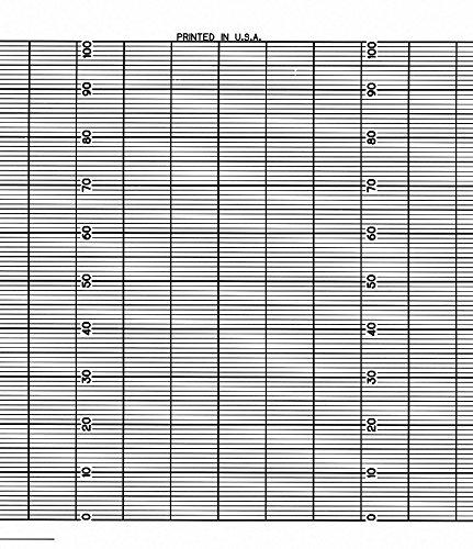 Strip Chart,Fanfold,Range 0 to 100,26 Ft