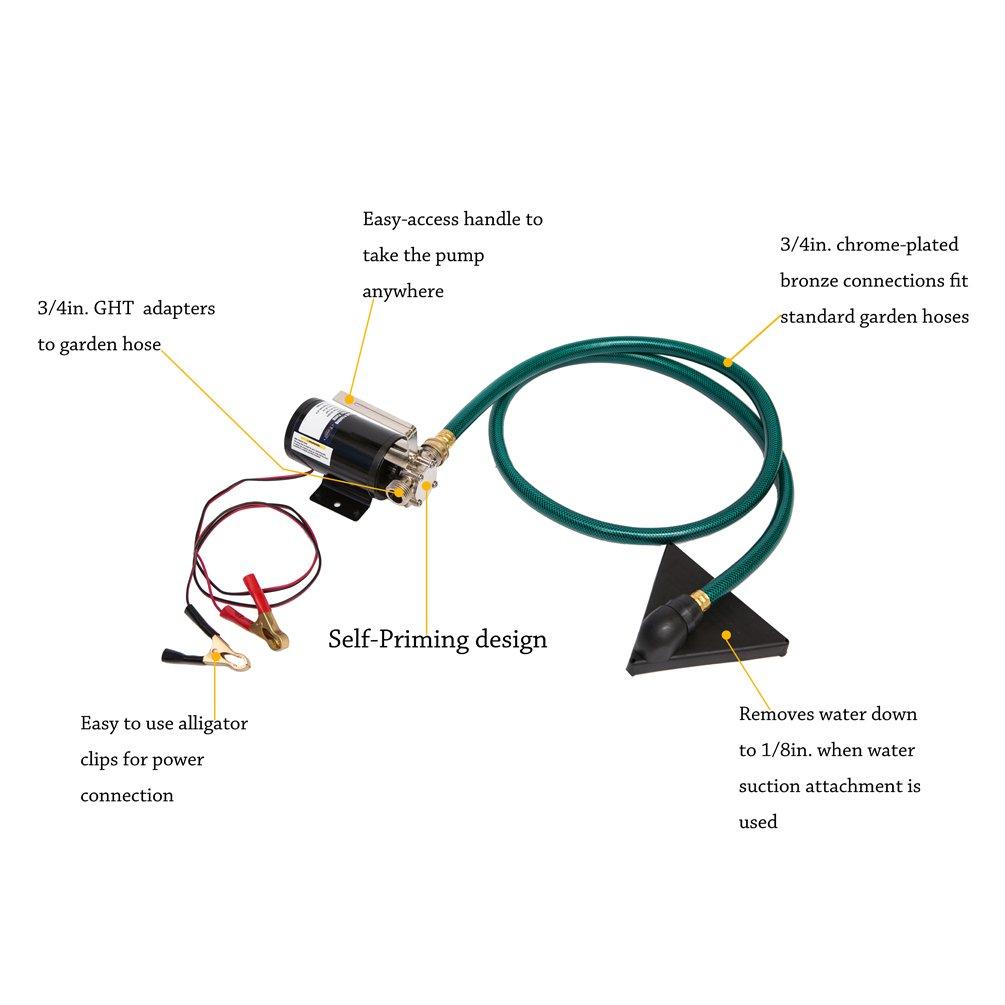 12V Self-Priming Transfer Water Pump - 300 GPH, 3/4in. Ports - - Amazon.com