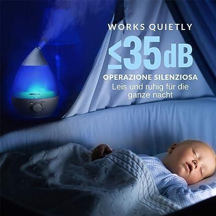 Innobeta Waterdrop 2 4 Liter Ultraschall Luftbefeuchter Cool Mist