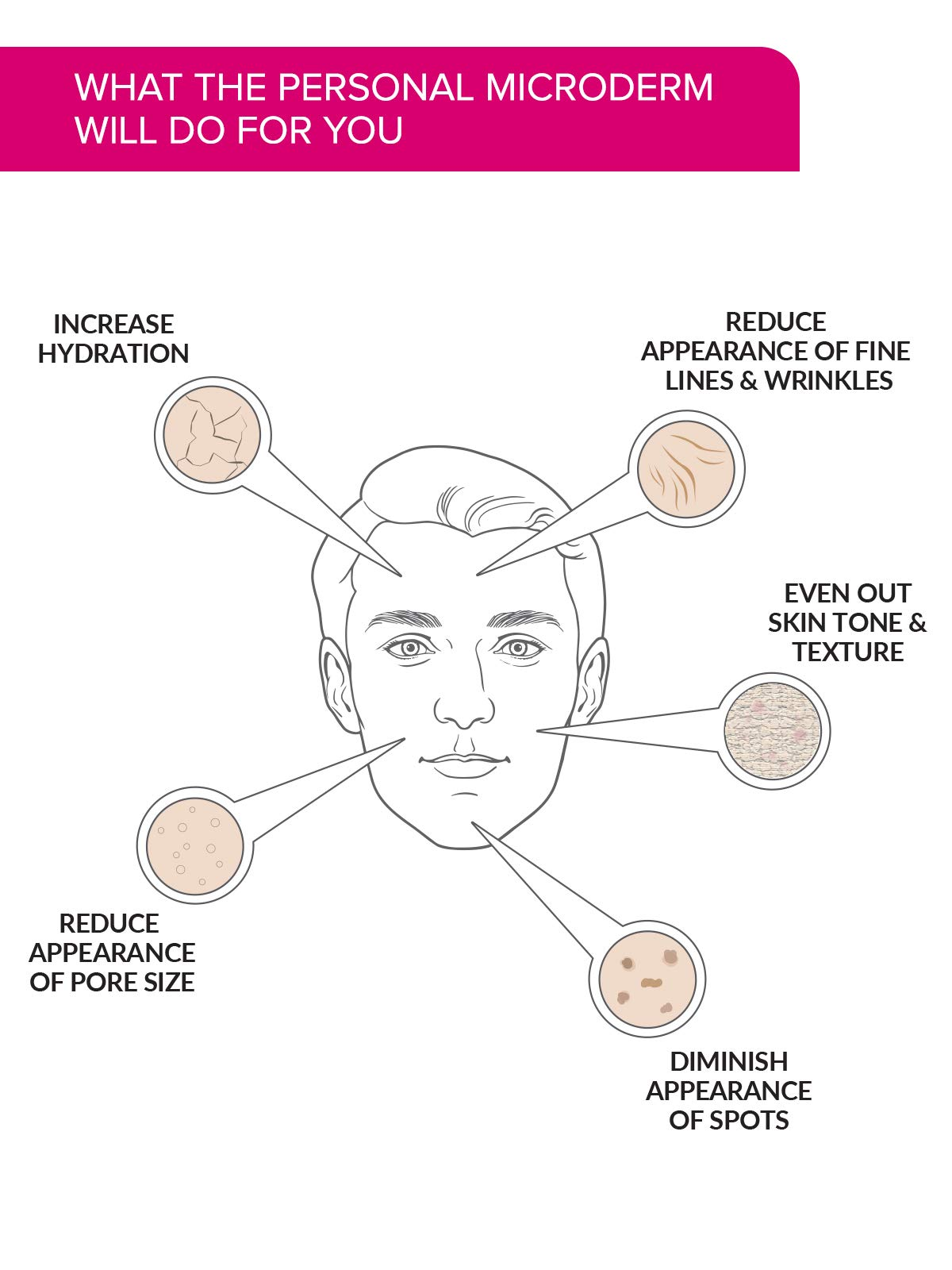 PMD Personal Microderm Man by PMD Beauty (Image #6)