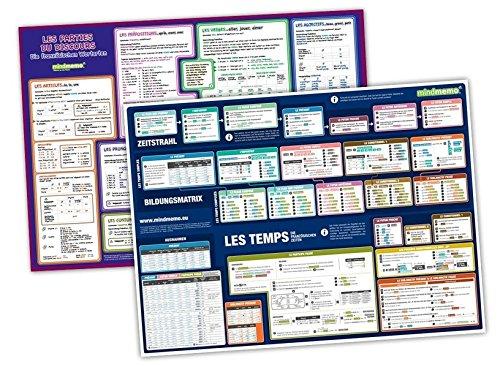 mindmemo-lernposter-2er-set-les-temps-les-parties-du-discours-franzsische-zeiten-wortarten-zusammenfassung-grammatik-poster-set-2x-lernbersicht-dina2-premiumedition