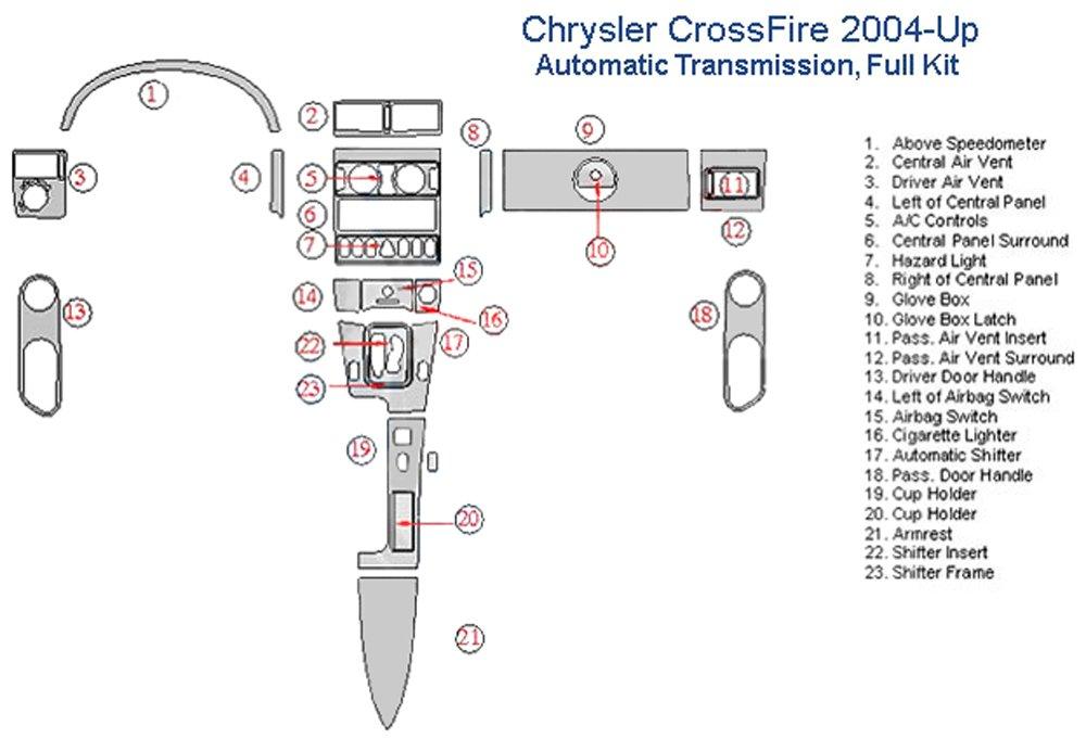 Chrysler CrossFire Full Dash Trim Kit, Automatic - Sunset Burlwood