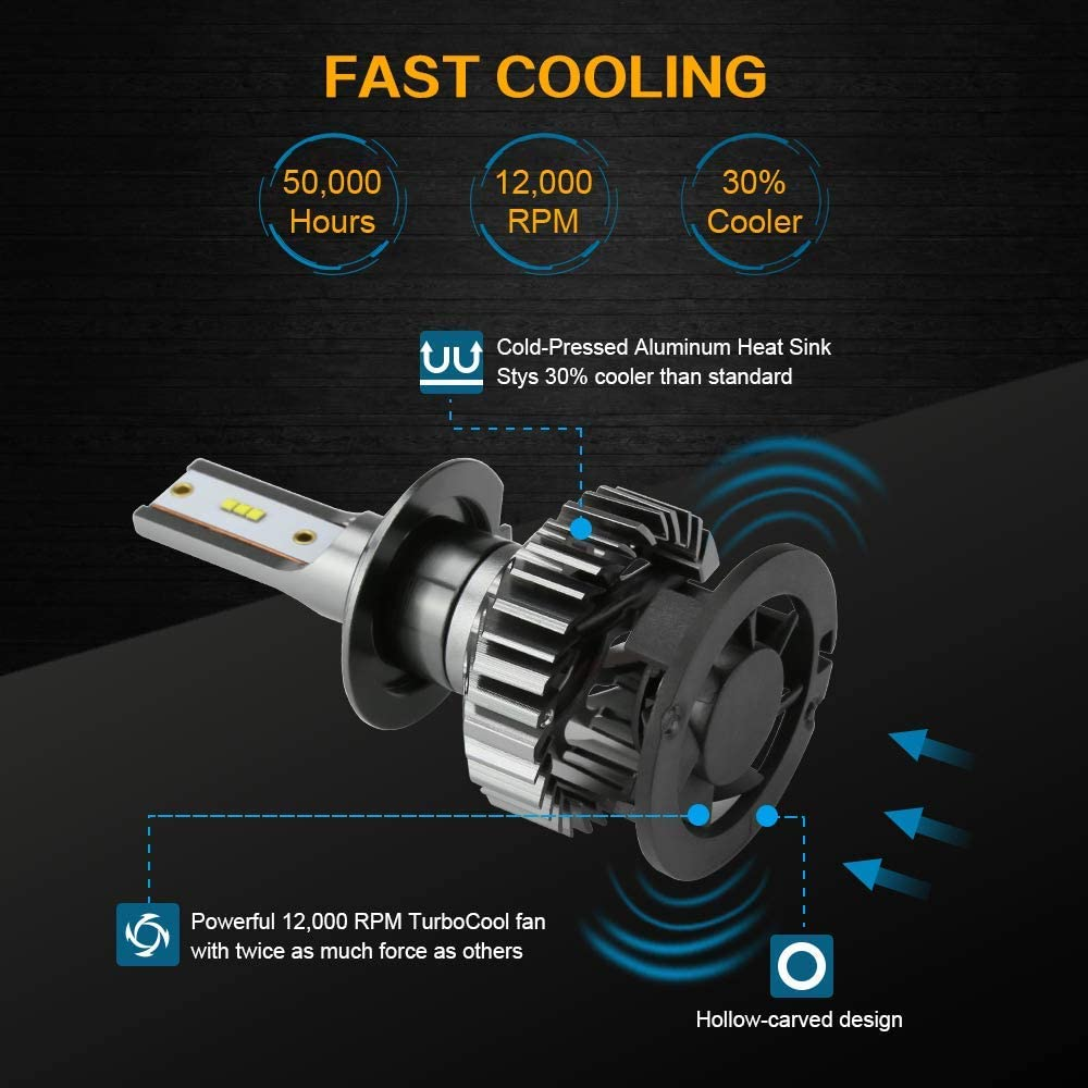 2 Year Warranty Mini Size H1 LED Headlight Bulbs Conversion kit 12000LM 72W 6500K ZES Chips Xenon White Extremely Bright Headlamp Bulbs Fog Lamp Hi//Lo Beam LED Bulbs Pack of 2