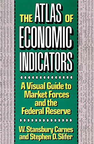 Visual Indicator - The Atlas of Economic Indicators: A Visual Guide to Market Forces, and the Federal Reserve