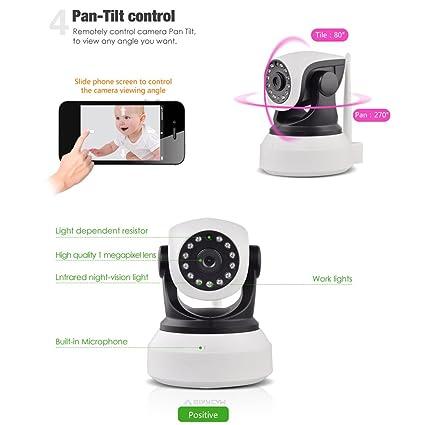 leshp 720P Wireless IP cámara HD, cámara de vigilancia (Visión Nocturna Detector de movimiento