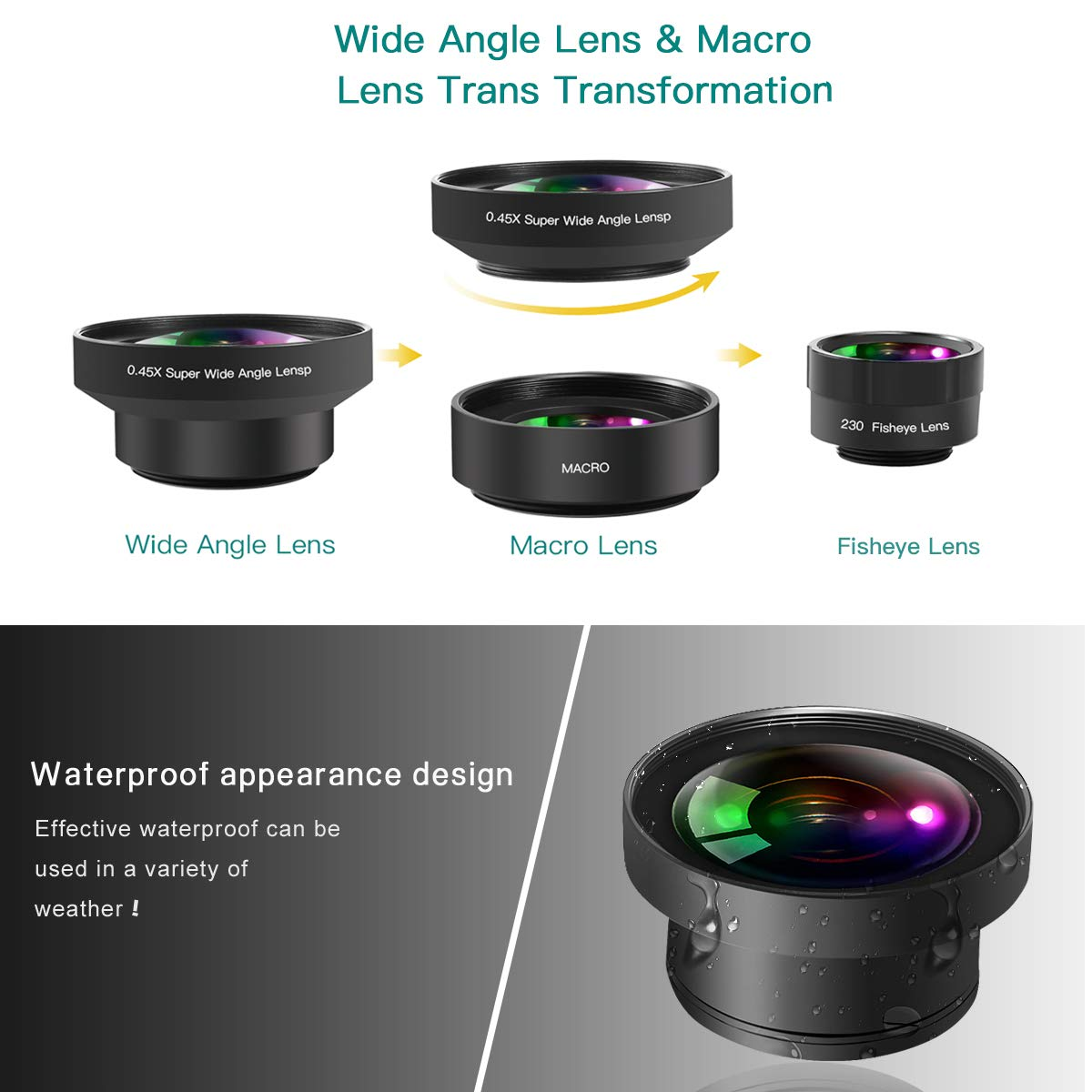 Jisusu iPhone Lens, Wide Angle Lens-Fisheye Lens- Macro Lens (Screwed  Together) 3 in1 iPhone Camera Lens,Clips-On Cell Phone Camera Lens Kit for