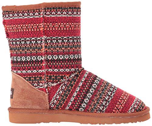 Lamo Womens Juarez Boot Red