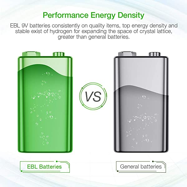 EBL is the best Lithium-ion rechargeable 9v batteries