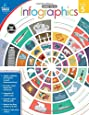 Infographics, Grade 5 (Ready to Go)