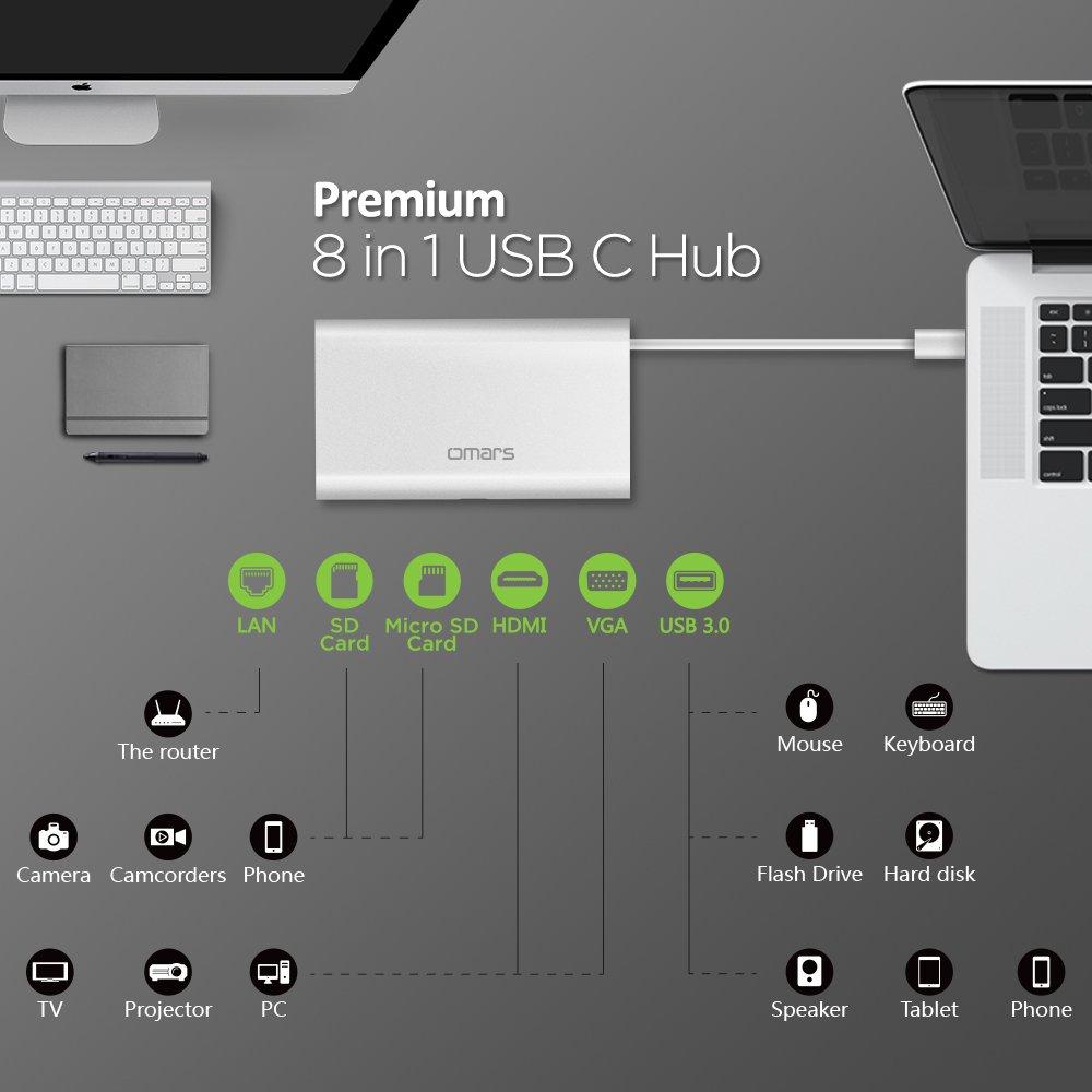 USB C Hub (8 in 1) OMARS HDMI 4K, VGA, Gigabit RJ45 Ethernet porta, Micro SD & SD Lettore di Schede, 2 porte USB 3.0, Adattatore con Power Delivery per Huawei MateBook, Macbook Pro 2017 / 2016, S8 ecc