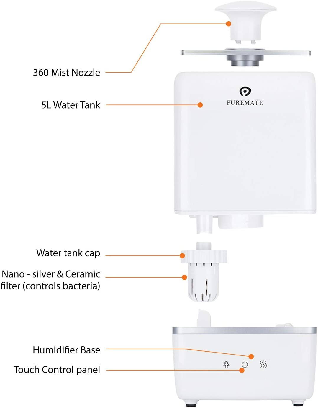 PureMate Humidificador Purificador Difusor de Aroma a Ionizador 5L ...