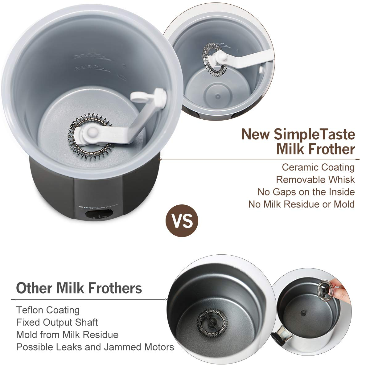 Amazon com: SIMPLETASTE Milk Frother and Warmer Foam Maker for Hot