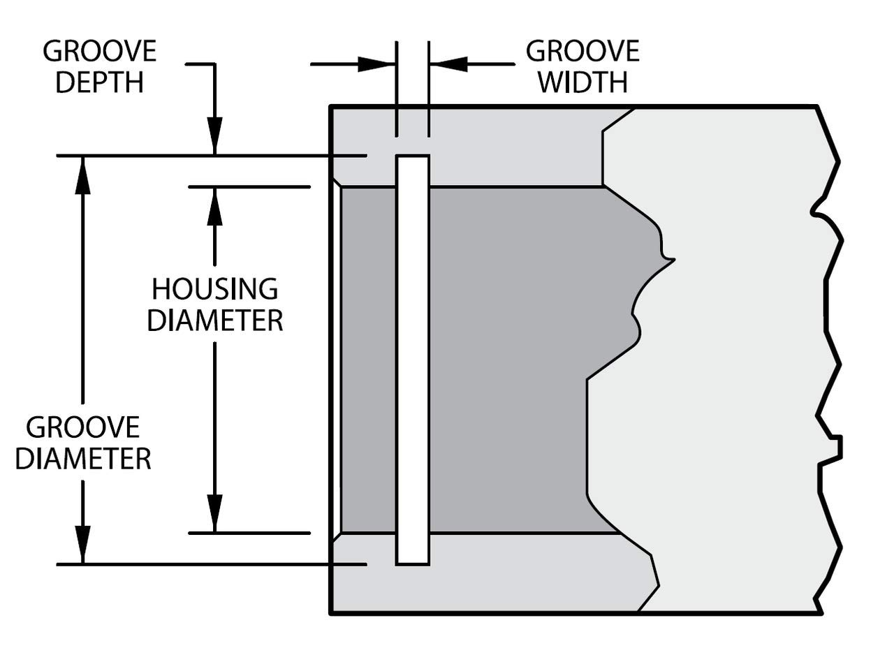 KL-087 Rotor Clip Equivalent Internal Retaining Ring Light Duty 236 Per Pack 0.875 Bore
