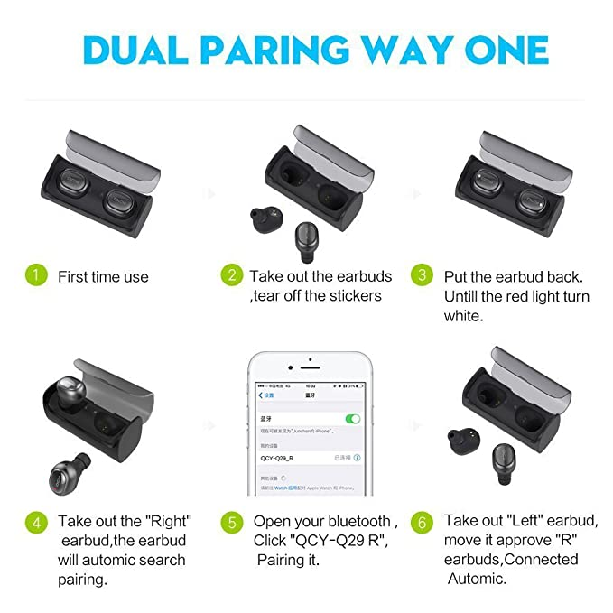 Inalámbrico Earbud, QCY Q29 Mini Dual V4.1 Bluetooth Headphones with Charging Case 12 Hours estéreo Music Time Built Mic for iPhone 7 Plus, Samsung, HTC, ...