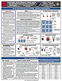 img - for Solar Photovoltaic (PV) Systems based on 2017 National Electrical Code (NEC) Quick-Card book / textbook / text book