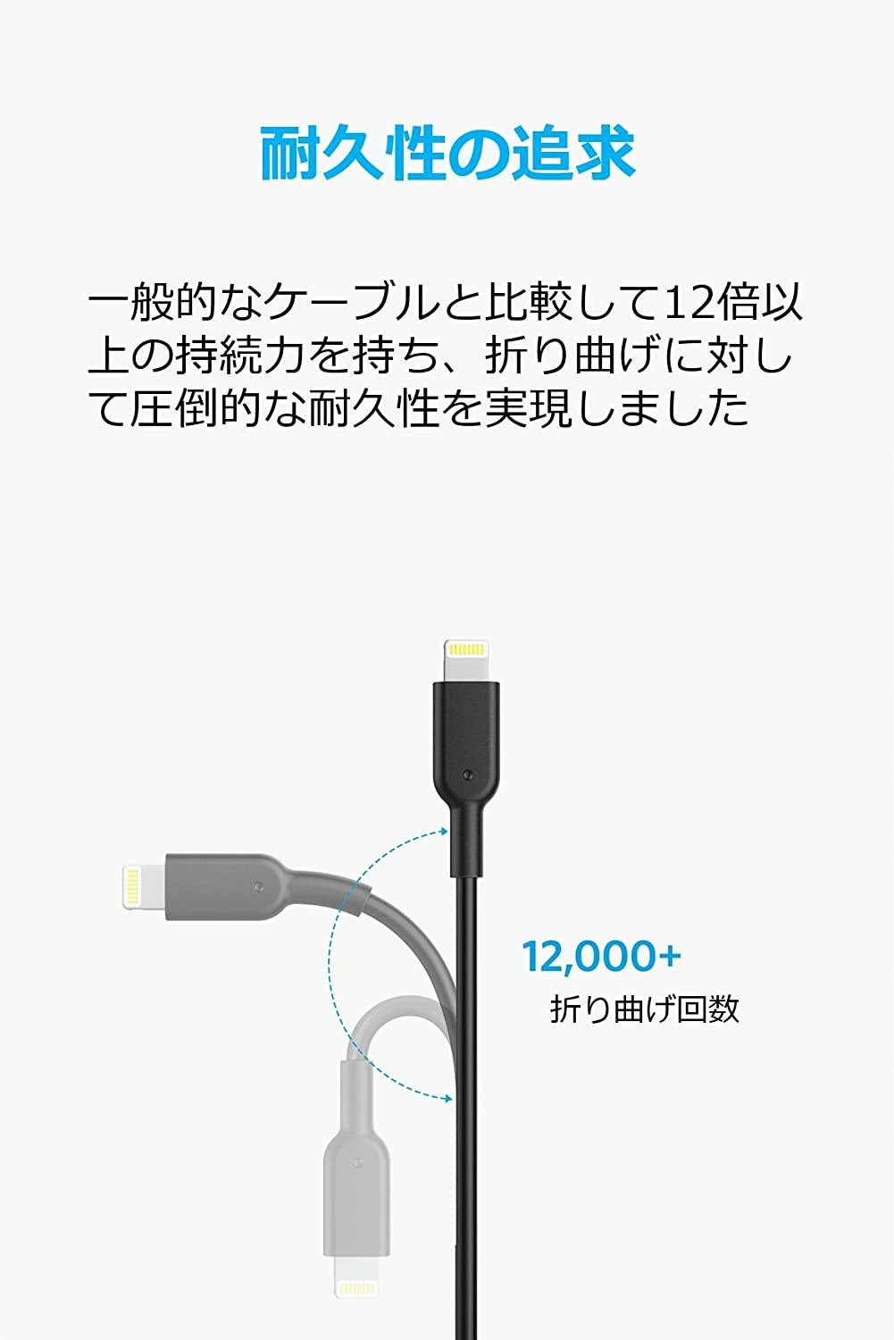 Anker Data Hub Ak A8431011 Usb Cable 1 Feet Electronics Powerline 3ft C To 30 White A8163021