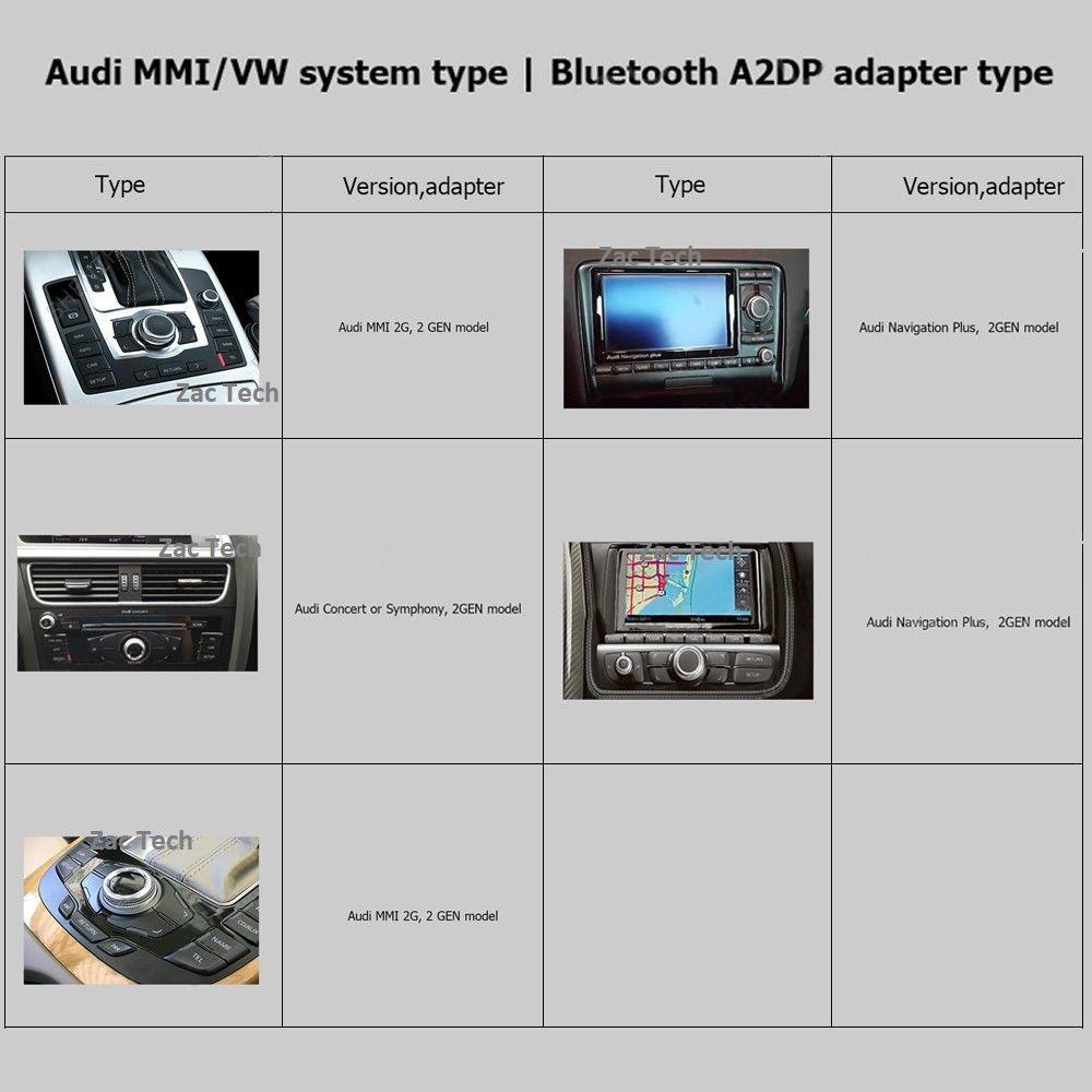 Electrónica para vehículos 2ND Gen to Bluetooth USB Audio Music