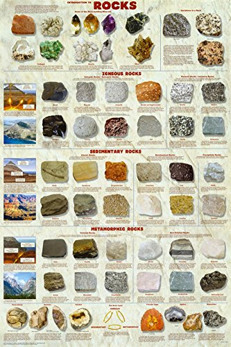 Introduction to Rocks Geology Educational Science Chart Pos