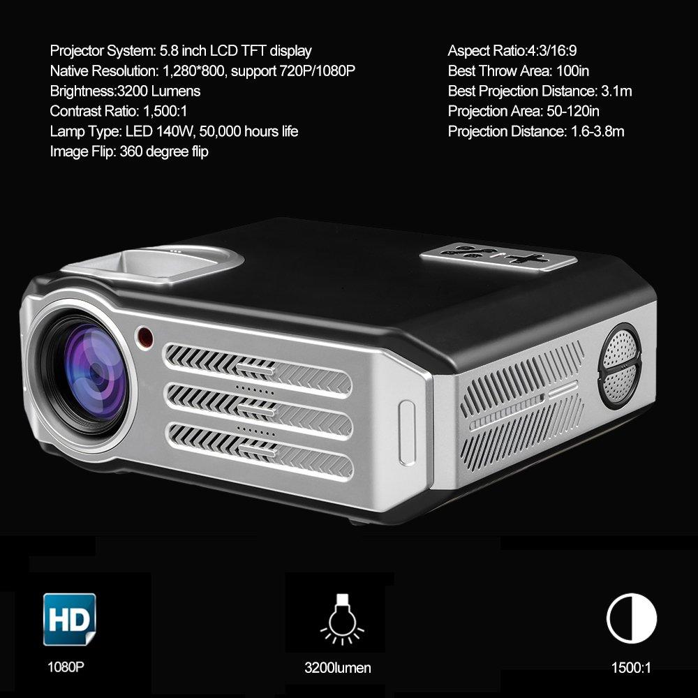 Projector Contrast Ratio Cus In224 Svga Hdmi Docooler Led Beamer Lumens Usb Vga Av For Home Theater Business Us