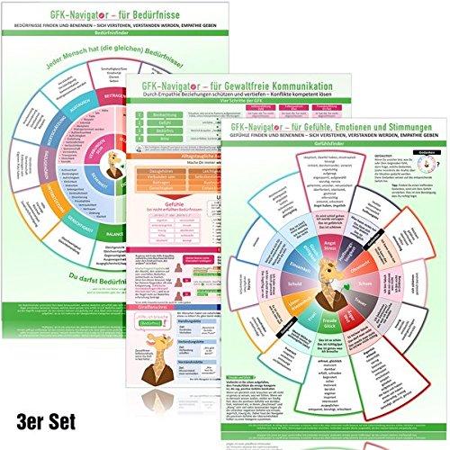 [3er Set] GFK-Navigator Trilogie komplett (2018) - GFK-Navigator für Gewaltfreie Kommunikation + GFK-Navigator für Gefühle + GFK-Navigator für Bedürfnisse(DINA4, laminiert)