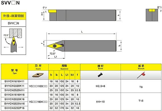 SVVCN 2020K16 20×125mm External Lathe Turning Holder 72.5 Degree For VCMT1604