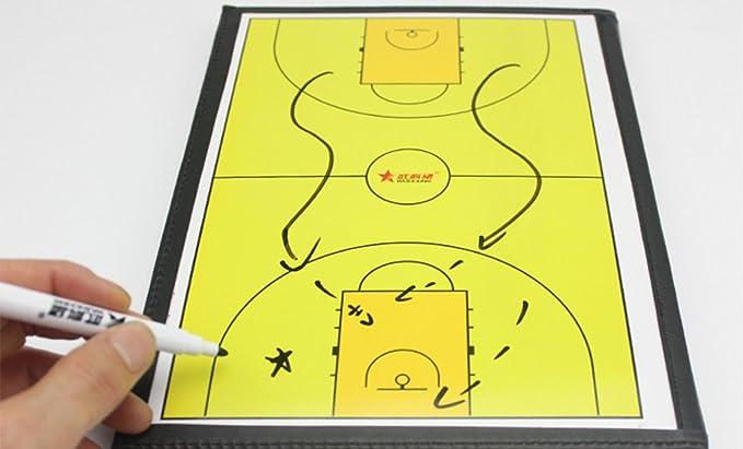 Panel del gráfico de Sandbox de la táctica del baloncesto de ...